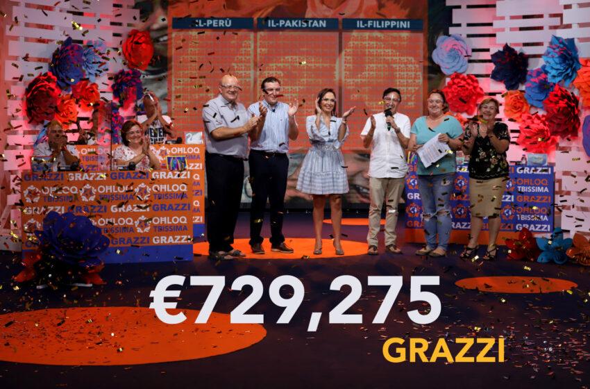 Miġbura €729,275 Għat-Tfal Fil-Bżonn